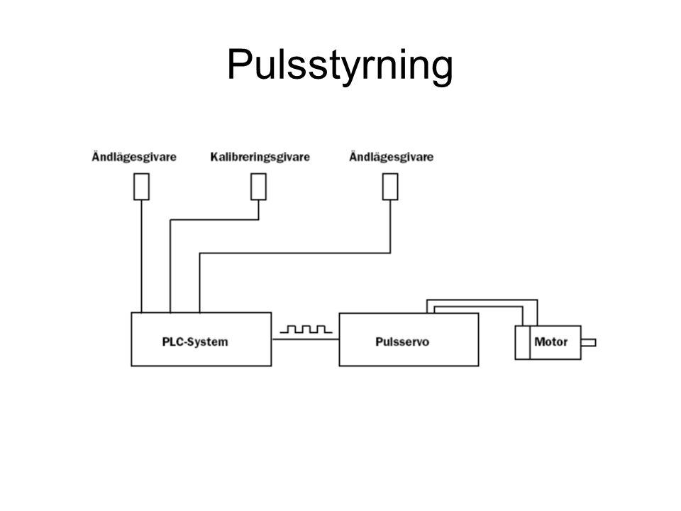 Pulsstyrning