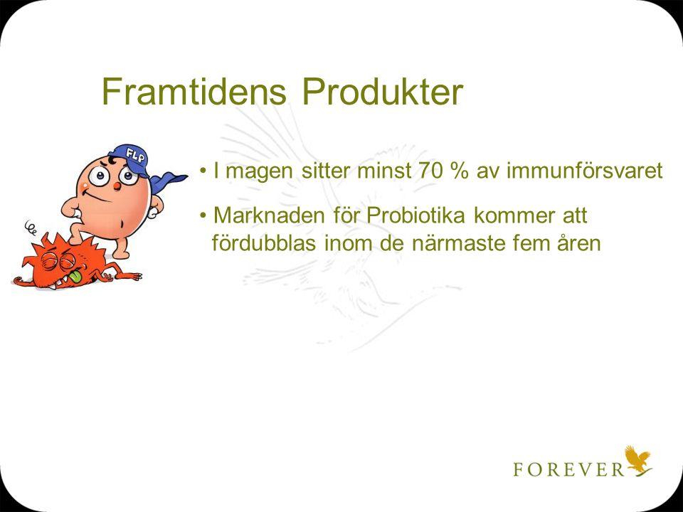Framtidens Produkter I magen sitter minst 70 % av immunförsvaret