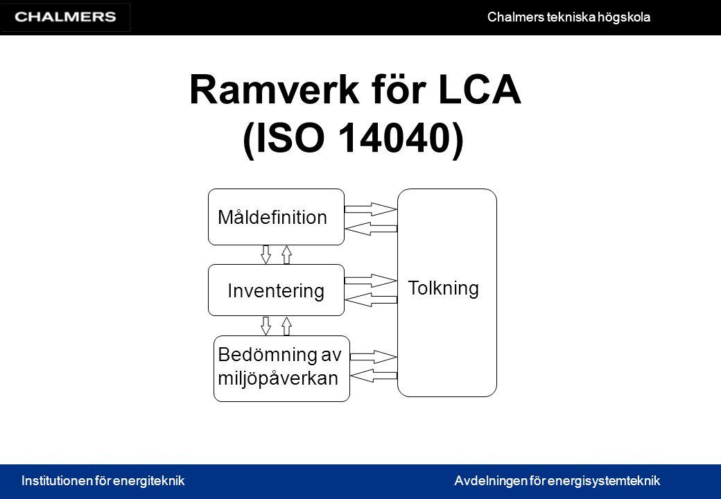 Ramverk för LCA (ISO 14040) Måldefinition Tolkning Inventering