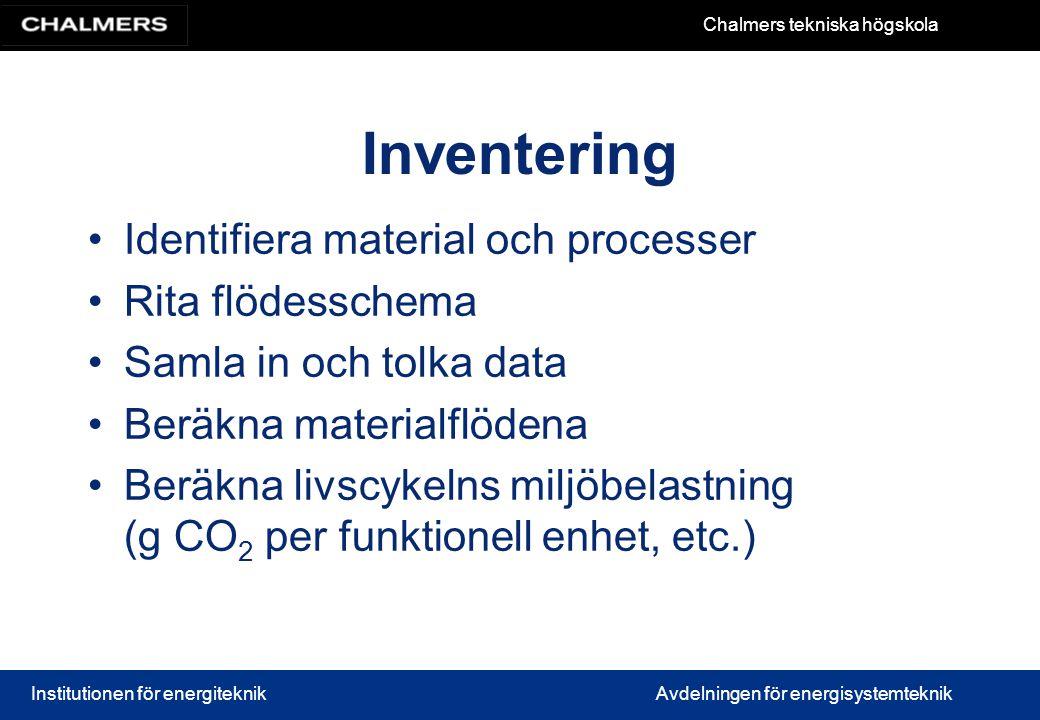 Inventering Identifiera material och processer Rita flödesschema