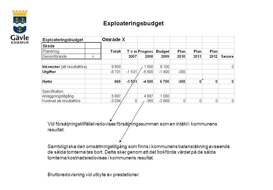 Exploateringsbudget Vid försäljningstillfället redovisas försäljningssumman som en intäkt i kommunens resultat.