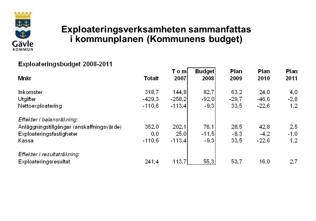 Exploateringsverksamheten sammanfattas i kommunplanen (Kommunens budget)
