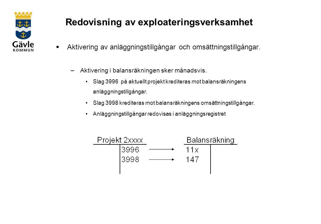 Redovisning av exploateringsverksamhet