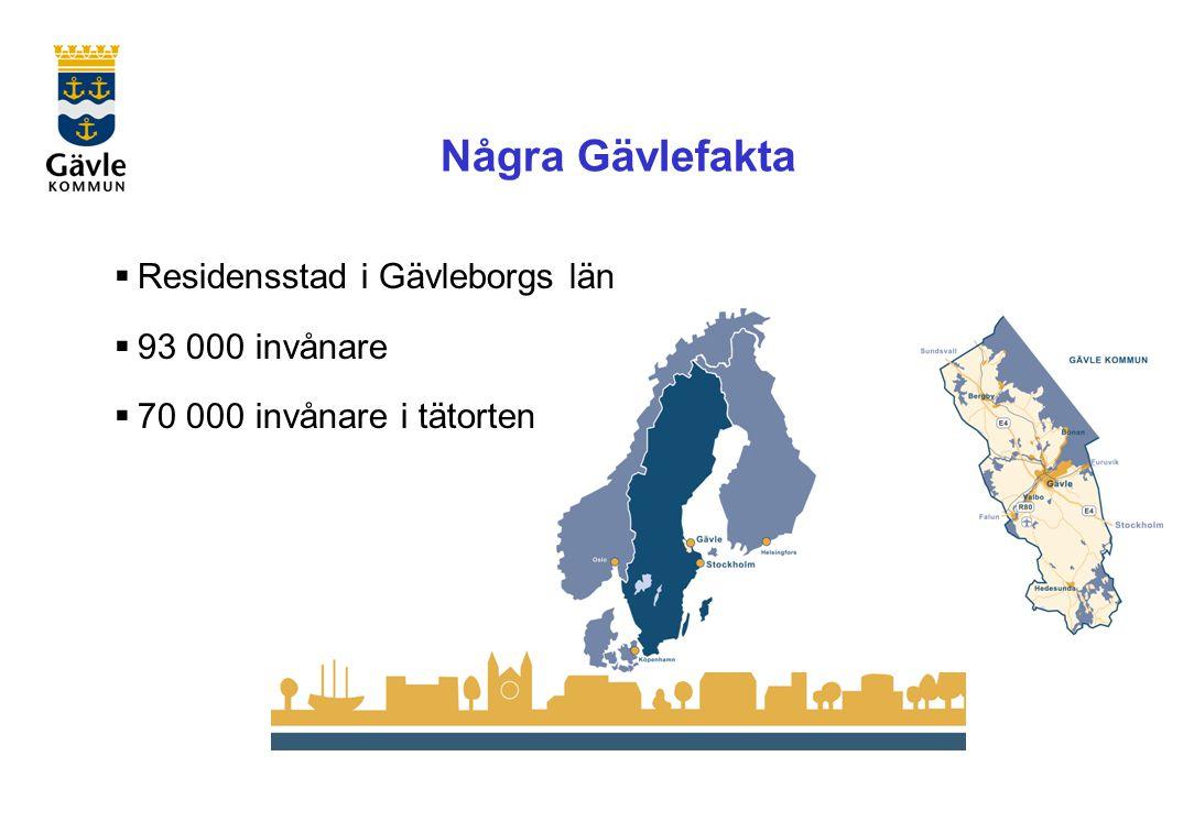 Några Gävlefakta Residensstad i Gävleborgs län 93 000 invånare