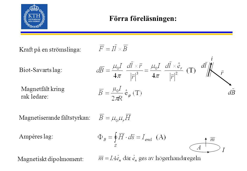 Förra föreläsningen: Kraft på en strömslinga: i dl Biot-Savarts lag: r