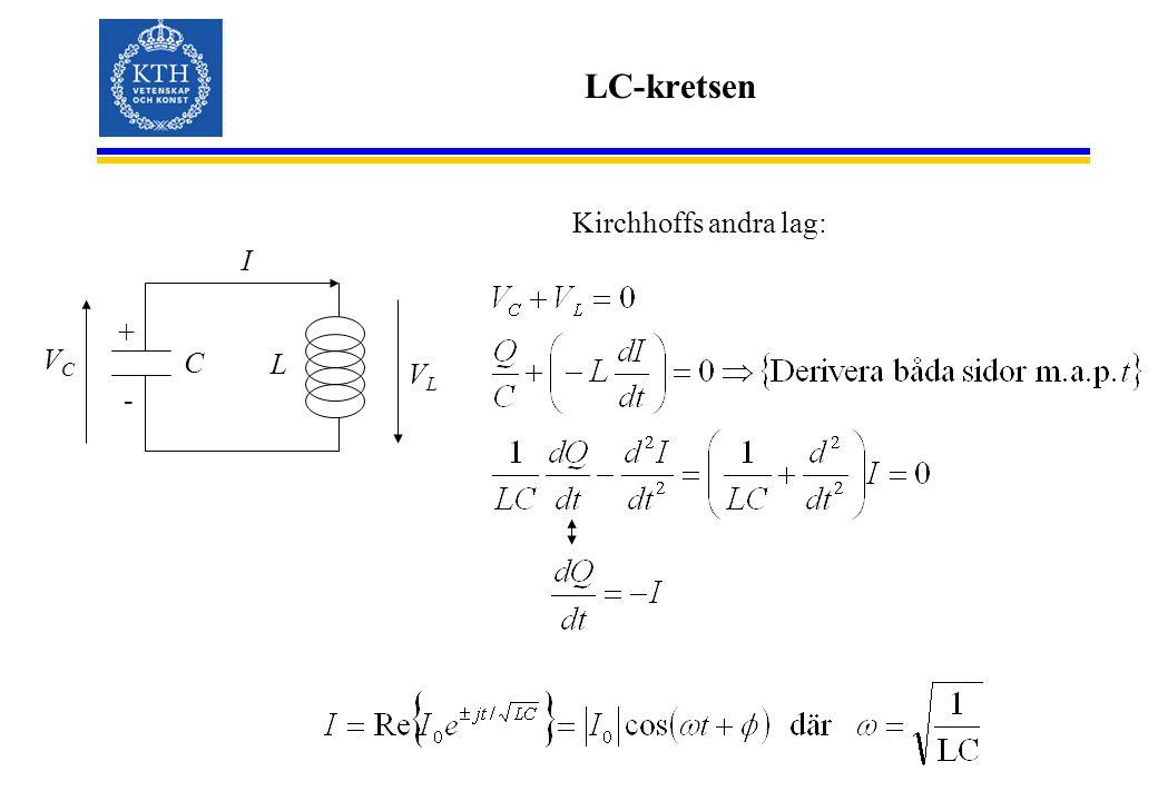 LC-kretsen Kirchhoffs andra lag: I + VC C L VL -
