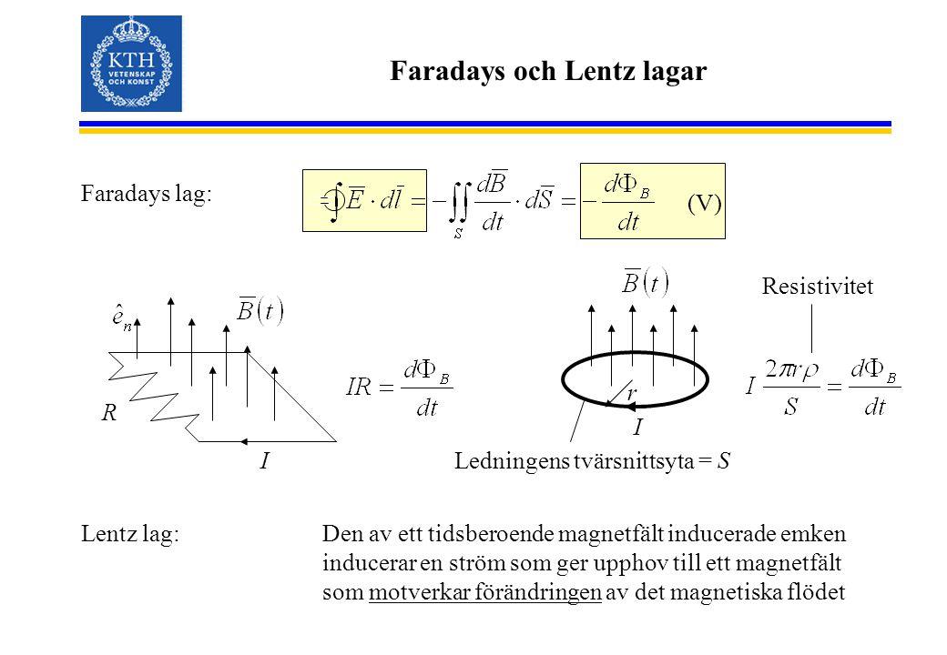 Faradays och Lentz lagar