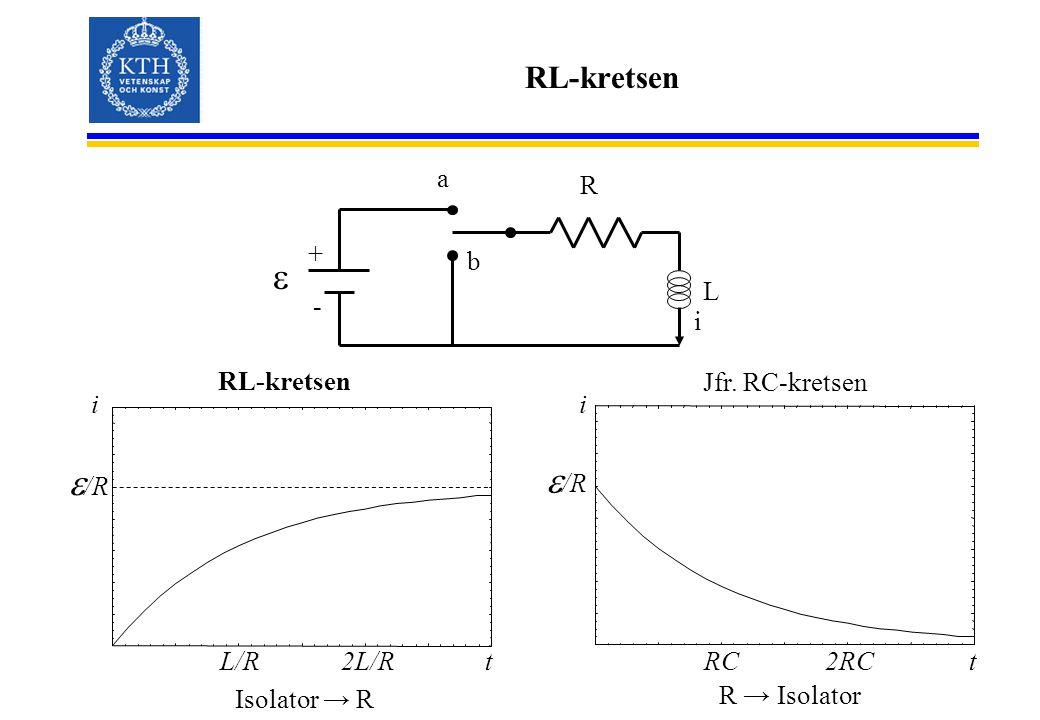 e e/R e/R RL-kretsen a R + b L - i L/R t 2L/R i Isolator → R