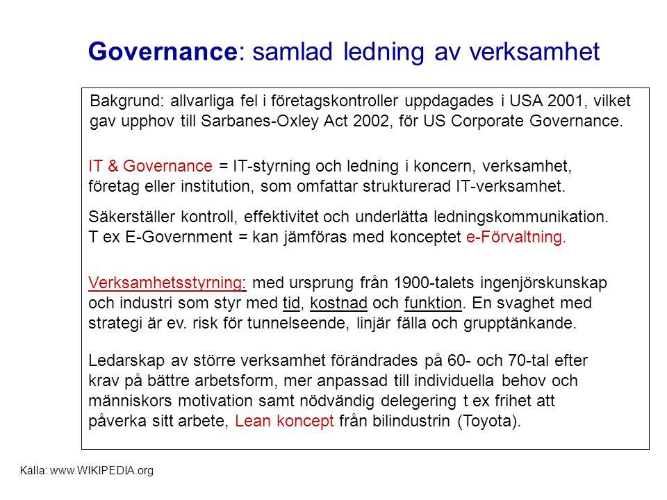 Governance: samlad ledning av verksamhet