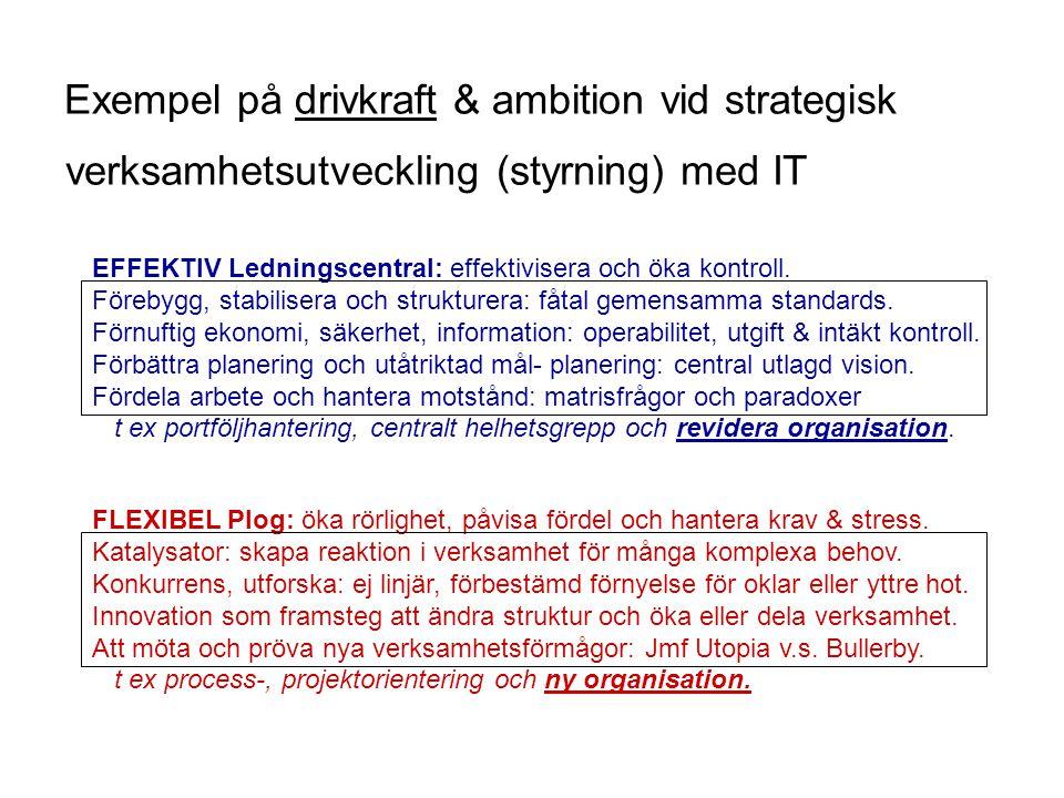 Exempel på drivkraft & ambition vid strategisk
