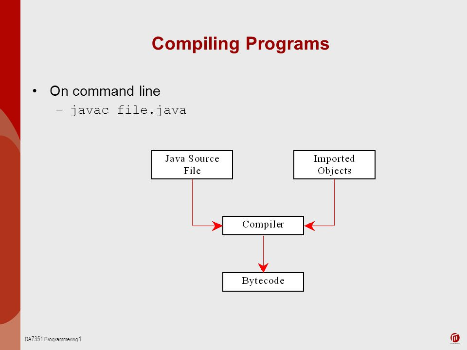 Compiling Programs On command line javac file.java