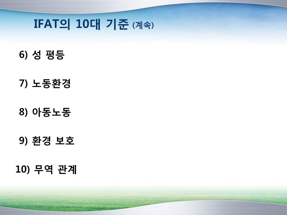 IFAT의 10대 기준 (계속) 6) 성 평등 7) 노동환경 8) 아동노동 9) 환경 보호 10) 무역 관계