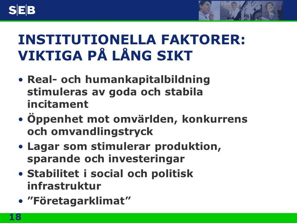 INSTITUTIONELLA FAKTORER: VIKTIGA PÅ LÅNG SIKT
