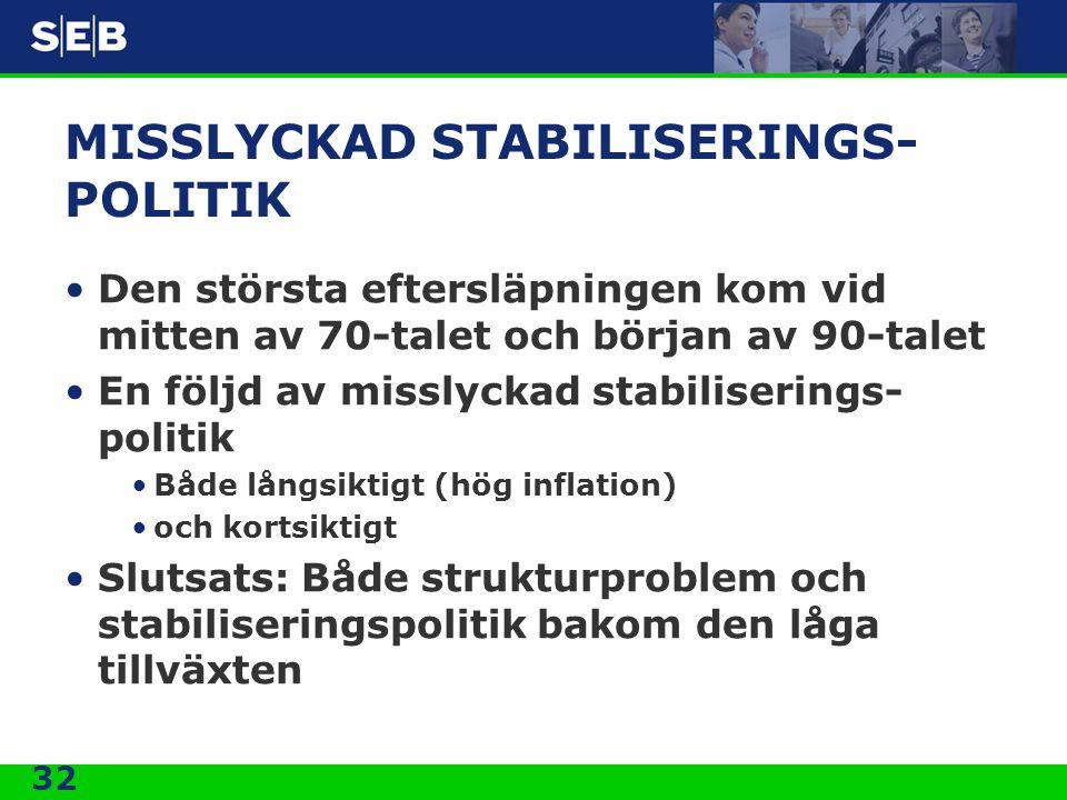MISSLYCKAD STABILISERINGS-POLITIK
