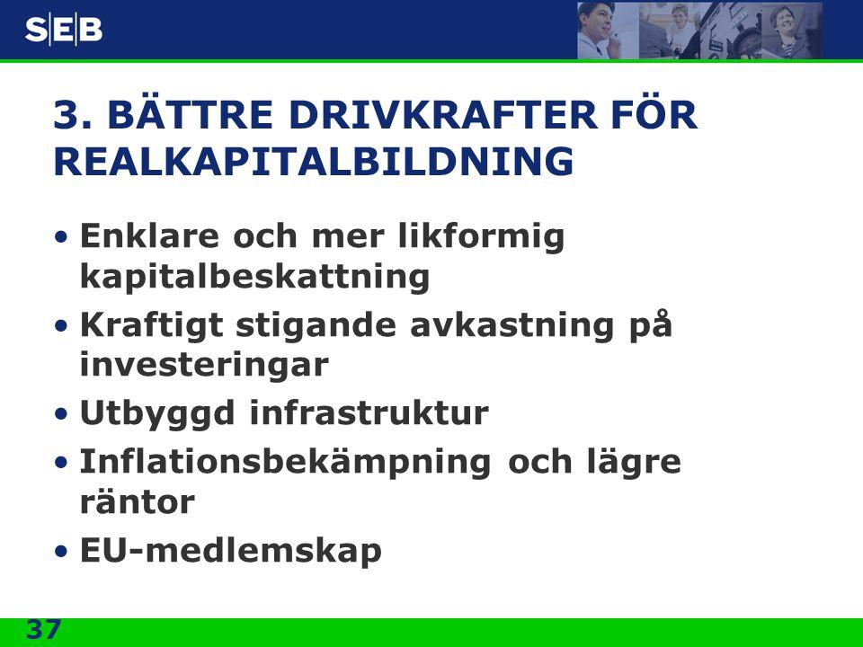 3. BÄTTRE DRIVKRAFTER FÖR REALKAPITALBILDNING