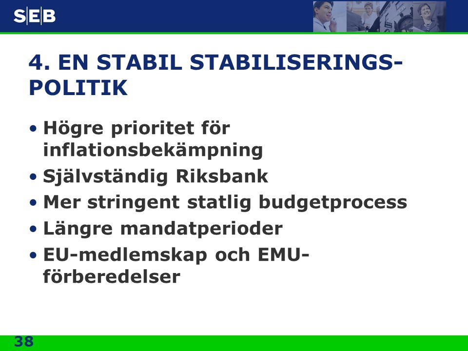 4. EN STABIL STABILISERINGS-POLITIK