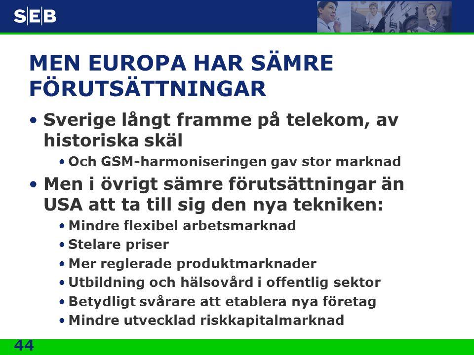 MEN EUROPA HAR SÄMRE FÖRUTSÄTTNINGAR