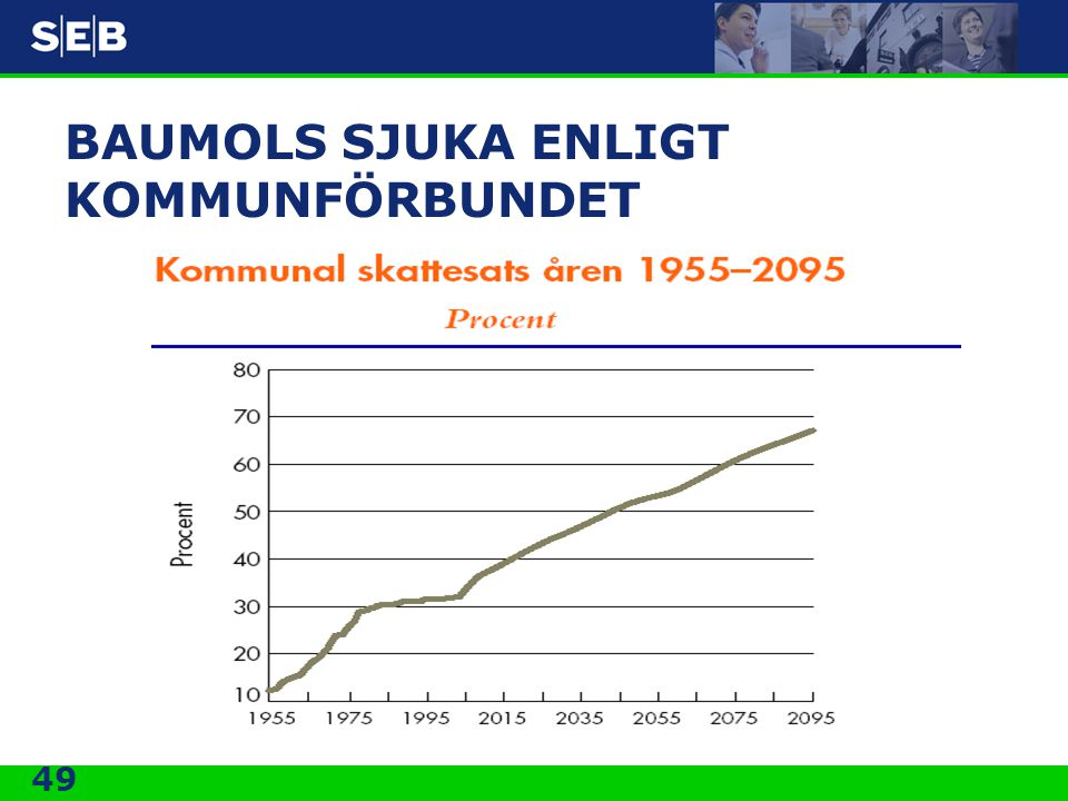 BAUMOLS SJUKA ENLIGT KOMMUNFÖRBUNDET