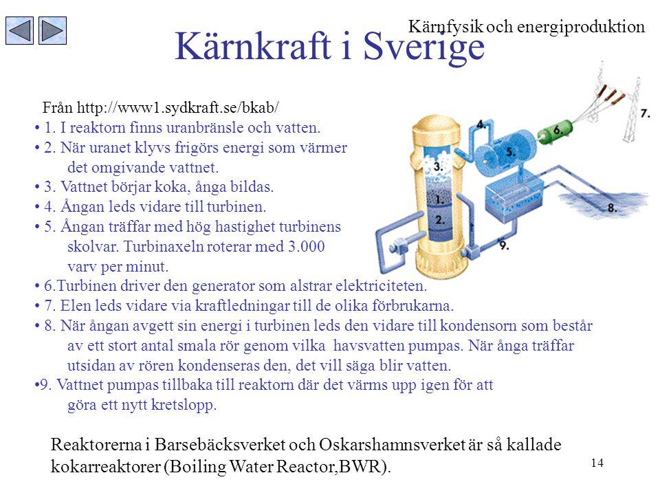 Kärnkraft i Sverige Kärnfysik och energiproduktion