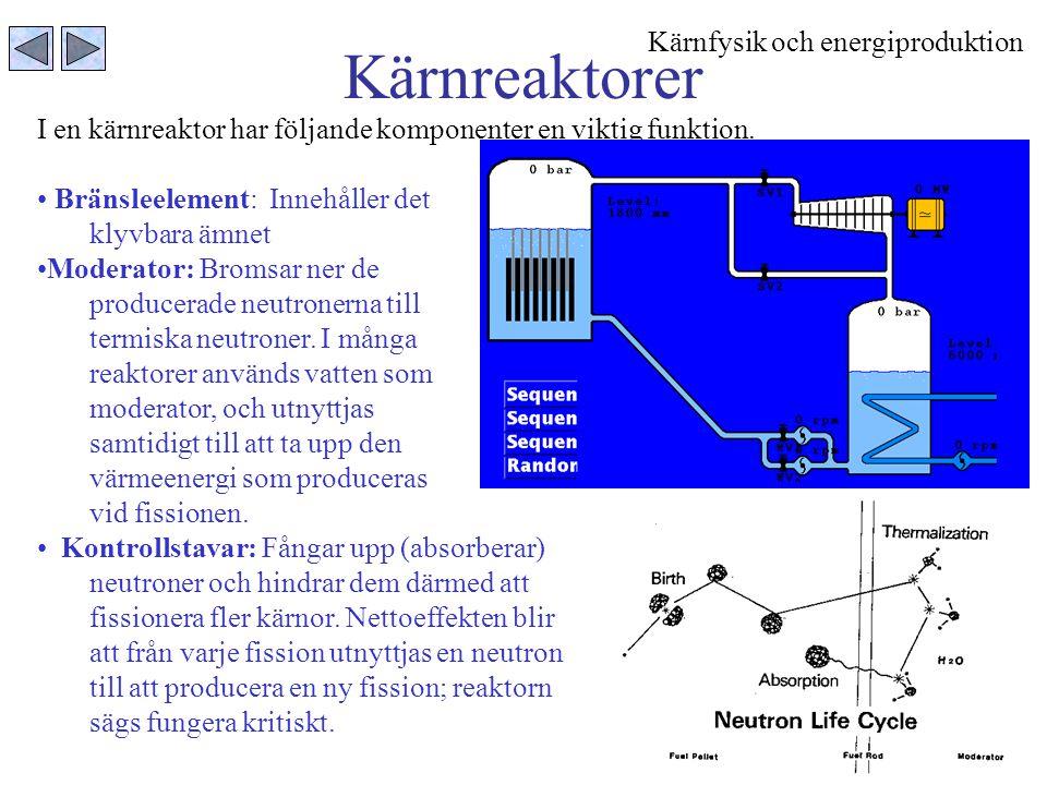 Kärnreaktorer Kärnfysik och energiproduktion