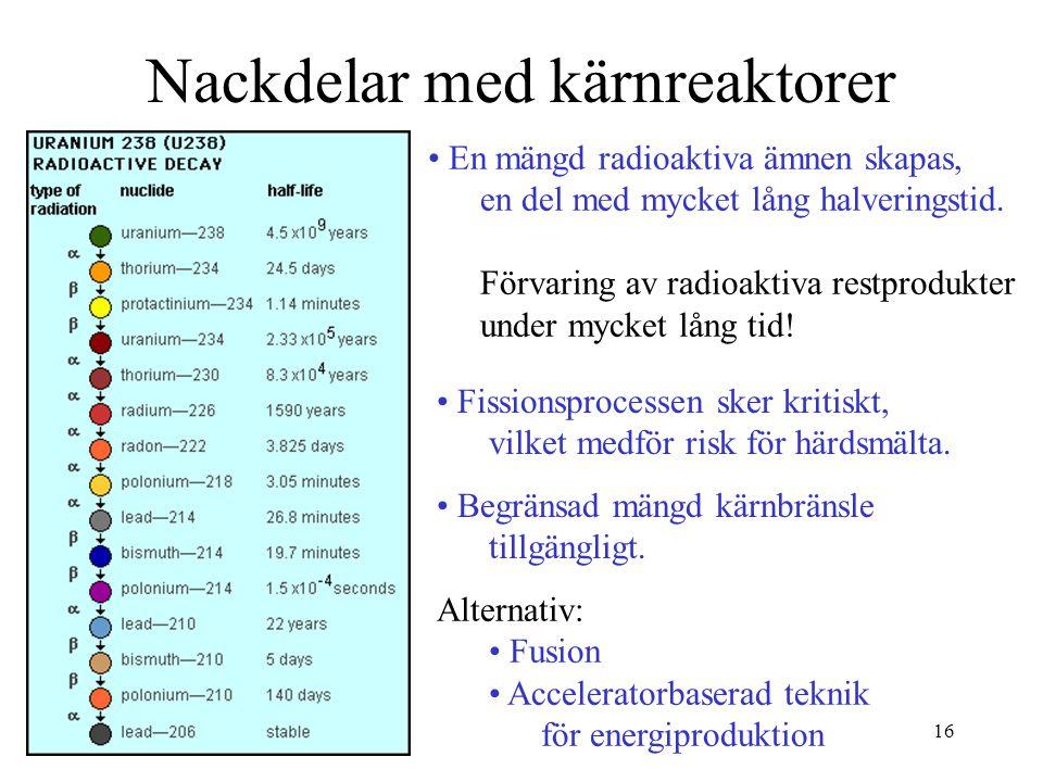 Nackdelar med kärnreaktorer