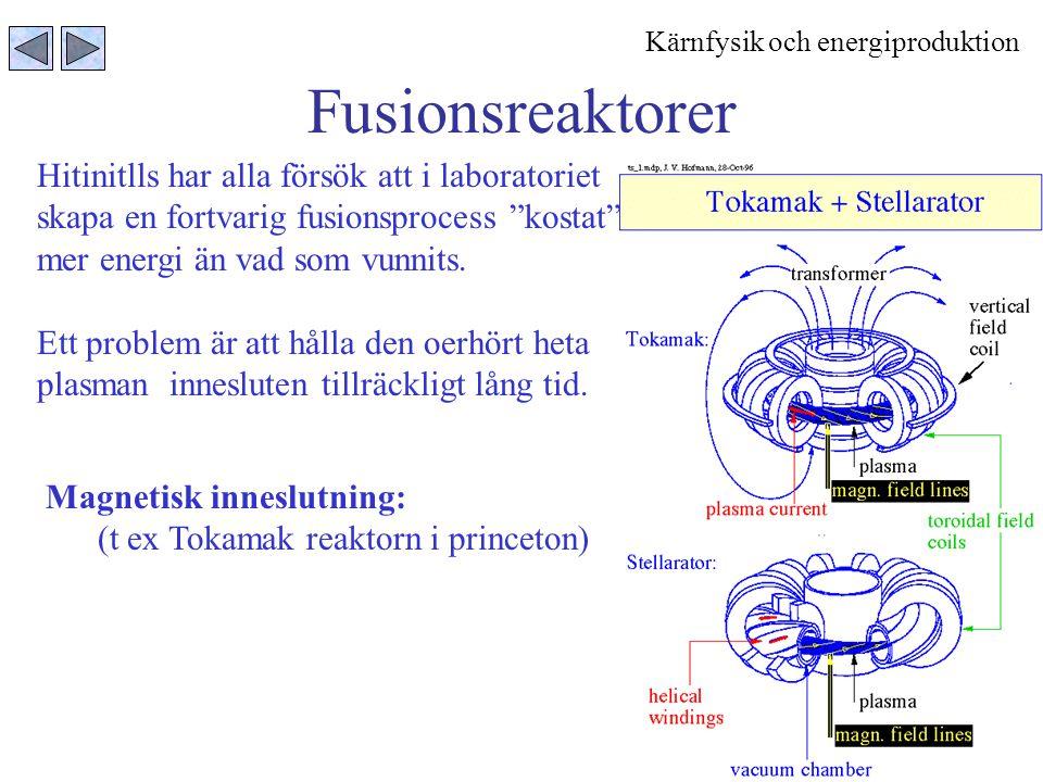 Fusionsreaktorer Hitinitlls har alla försök att i laboratoriet