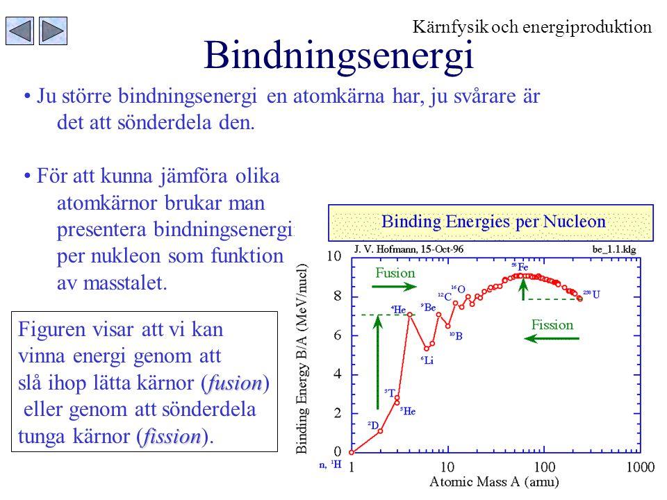 Kärnfysik och energiproduktion