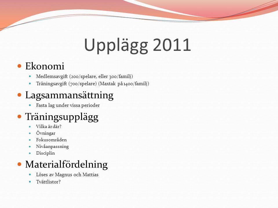 Upplägg 2011 Ekonomi Lagsammansättning Träningsupplägg