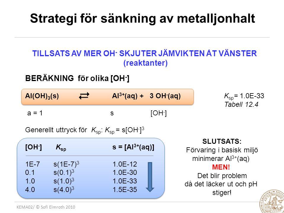 Strategi för sänkning av metalljonhalt