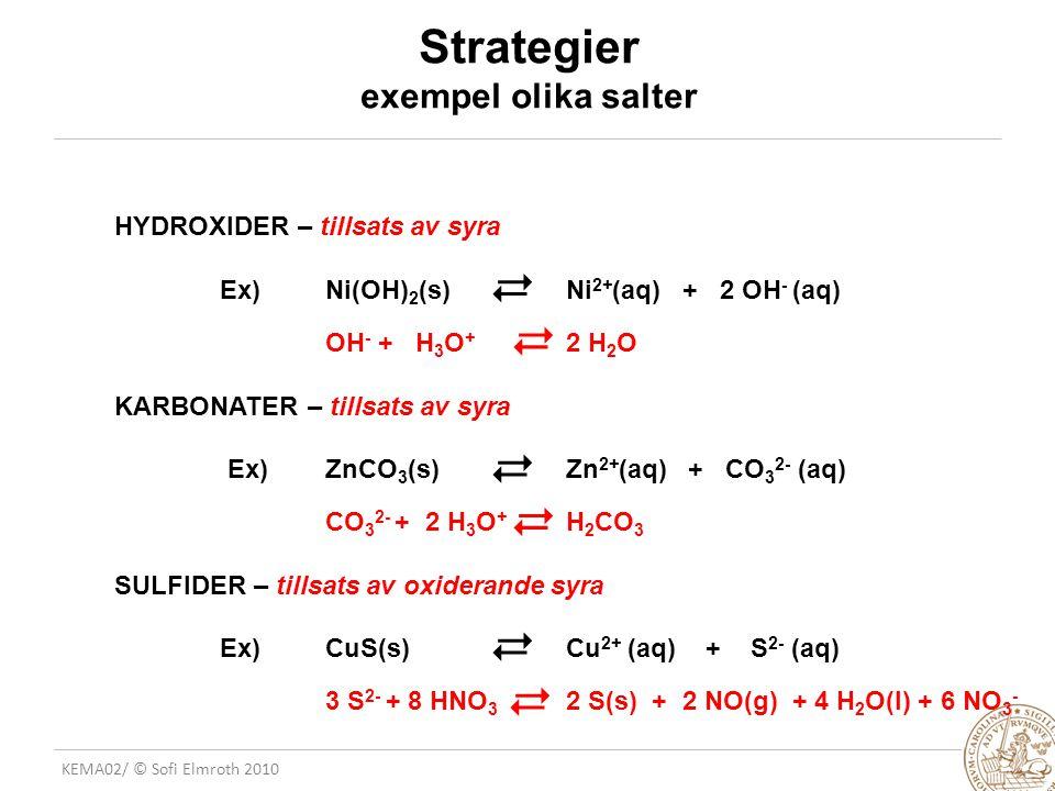 Strategier exempel olika salter