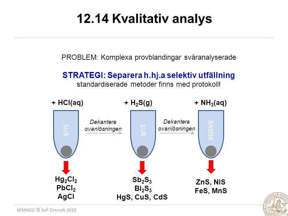 12.14 Kvalitativ analys PROBLEM: Komplexa provblandingar svåranalyserade.