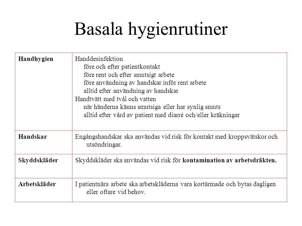 Basala hygienrutiner Handhygien Handdesinfektion