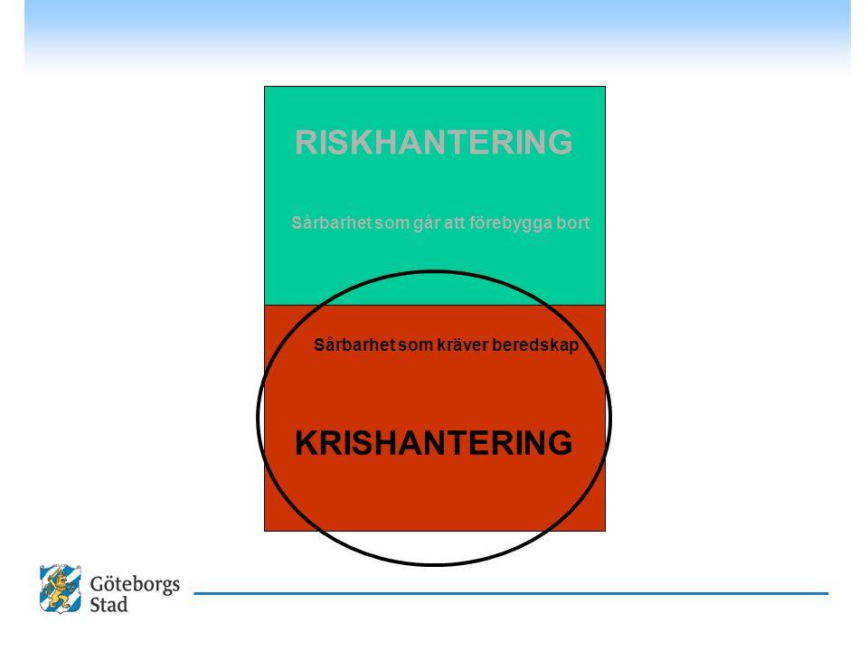 RISKHANTERING KRISHANTERING