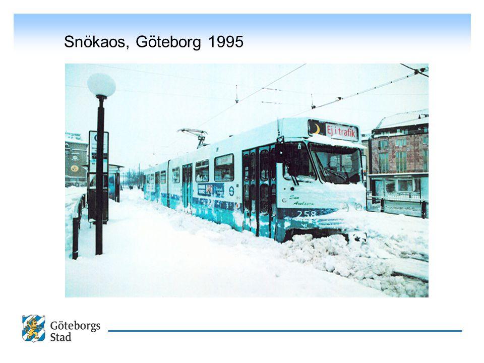 Snökaos, Göteborg 1995