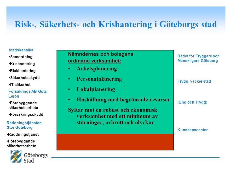 Risk-, Säkerhets- och Krishantering i Göteborgs stad