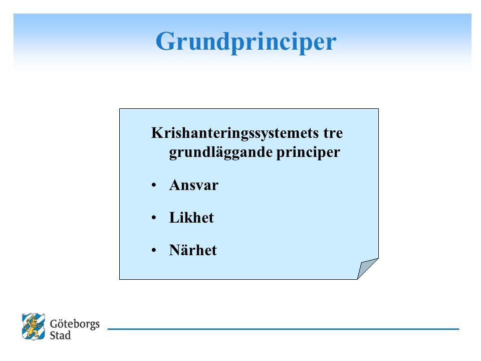Grundprinciper Krishanteringssystemets tre grundläggande principer