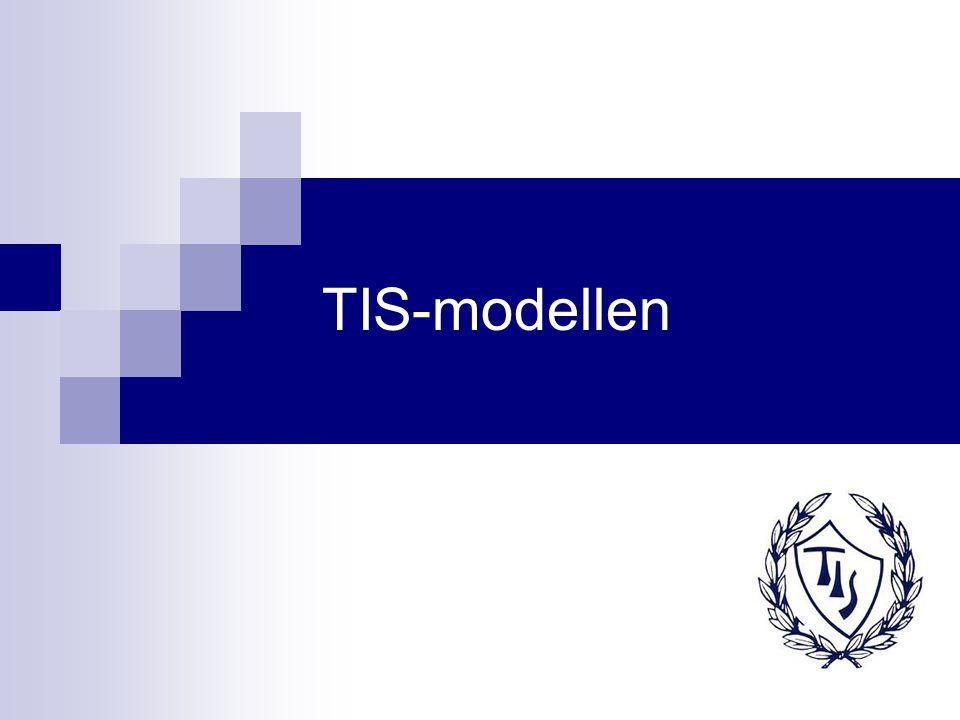 TIS-modellen