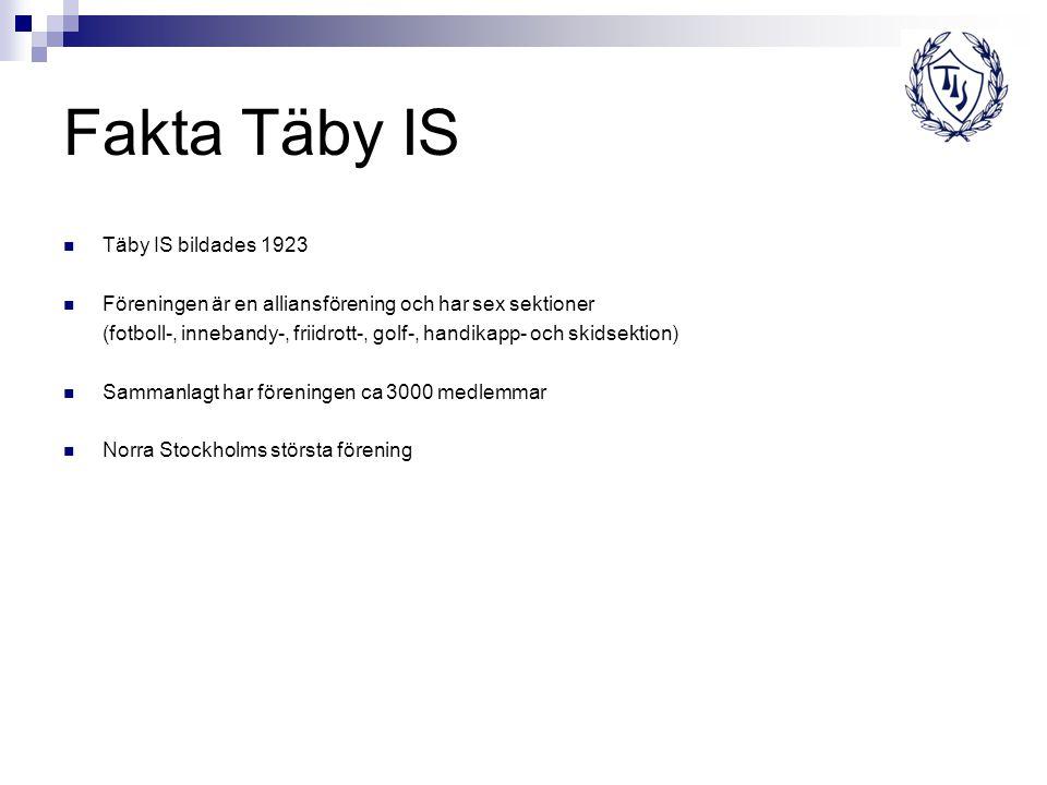 Fakta Täby IS Täby IS bildades 1923