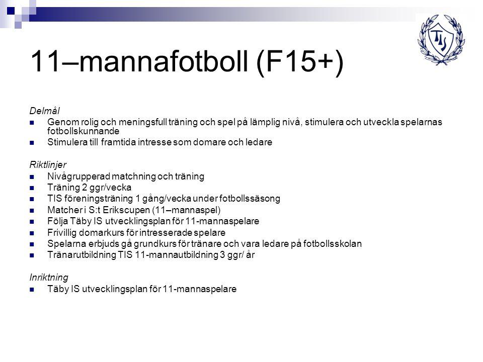 11–mannafotboll (F15+) Delmål
