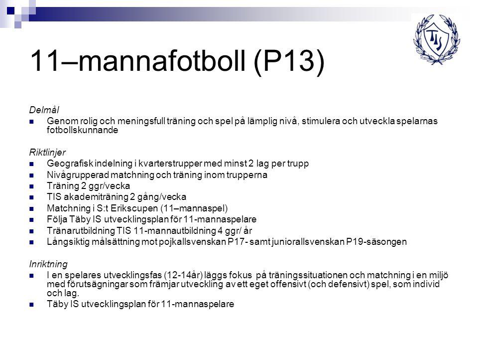 11–mannafotboll (P13) Delmål
