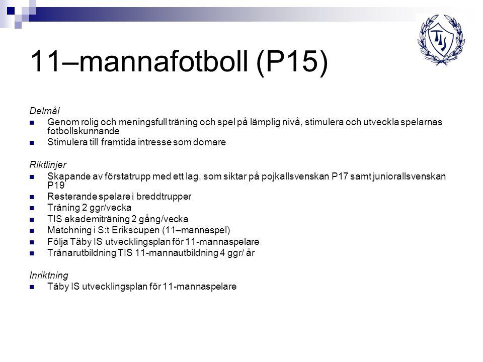 11–mannafotboll (P15) Delmål