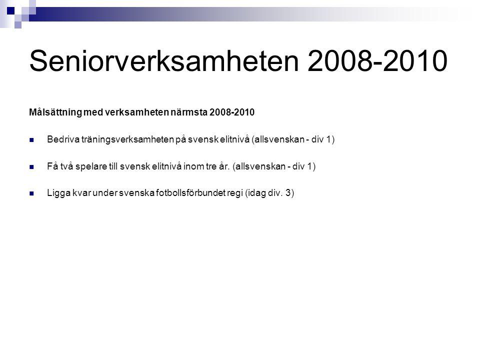 Seniorverksamheten 2008-2010 Målsättning med verksamheten närmsta 2008-2010. Bedriva träningsverksamheten på svensk elitnivå (allsvenskan - div 1)
