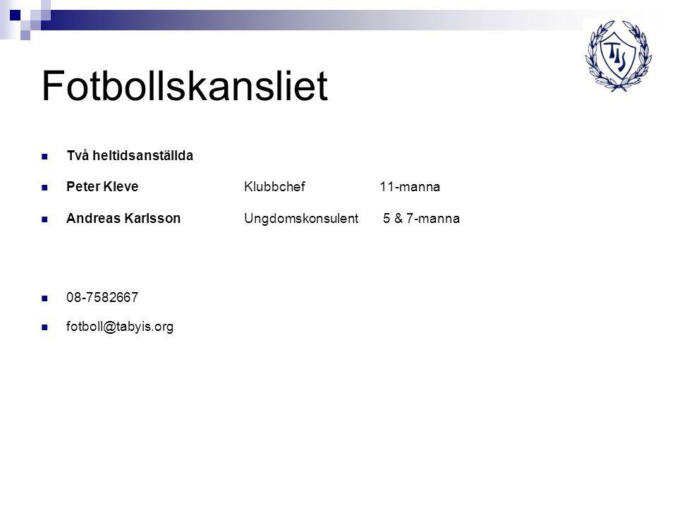 Fotbollskansliet Två heltidsanställda Peter Kleve Klubbchef 11-manna