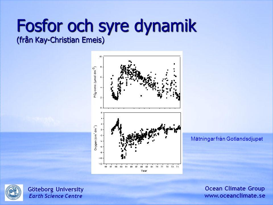 Fosfor och syre dynamik (från Kay-Christian Emeis)
