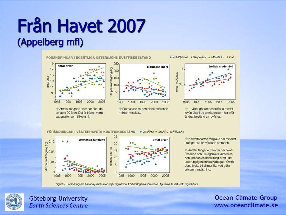 Från Havet 2007 (Appelberg mfl)