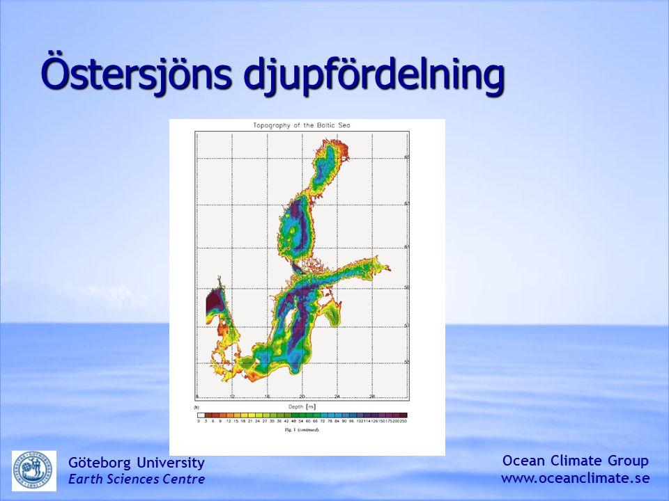 Östersjöns djupfördelning