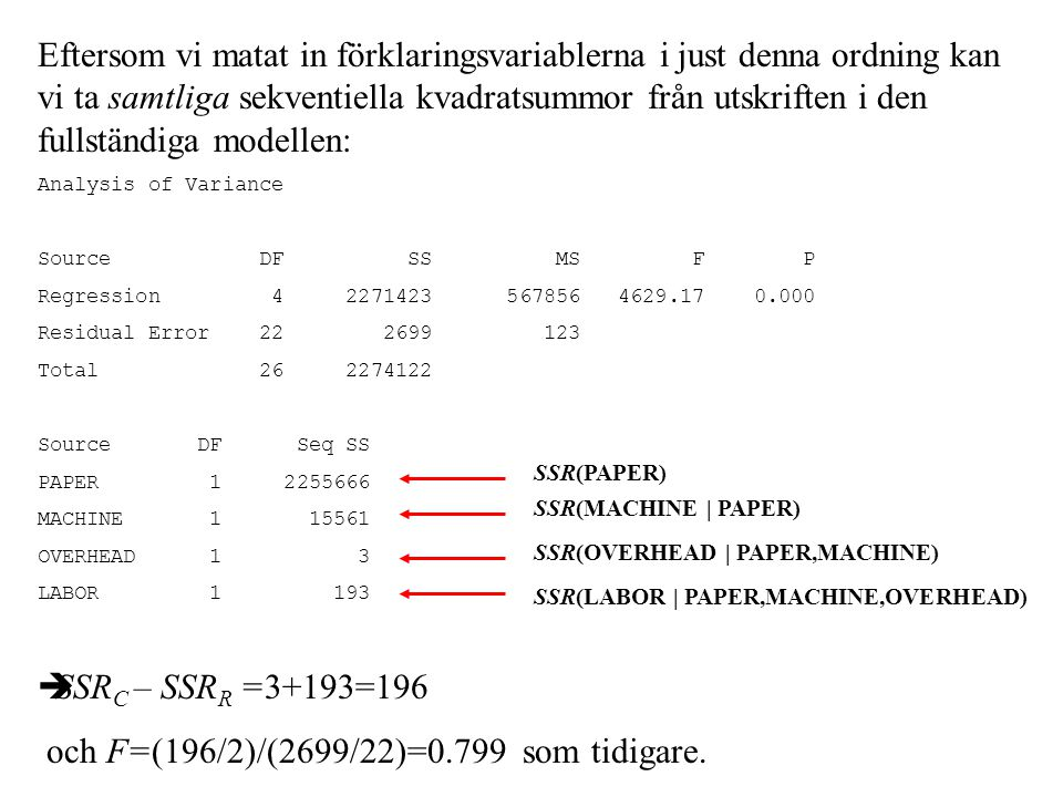 och F=(196/2)/(2699/22)=0.799 som tidigare.