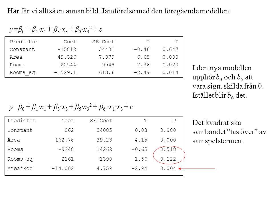 Det kvadratiska sambandet tas över av samspelstermen.