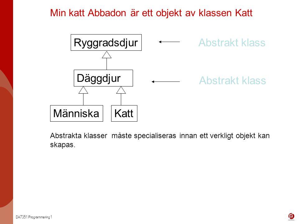 Ryggradsdjur Abstrakt klass Däggdjur Abstrakt klass Människa Katt