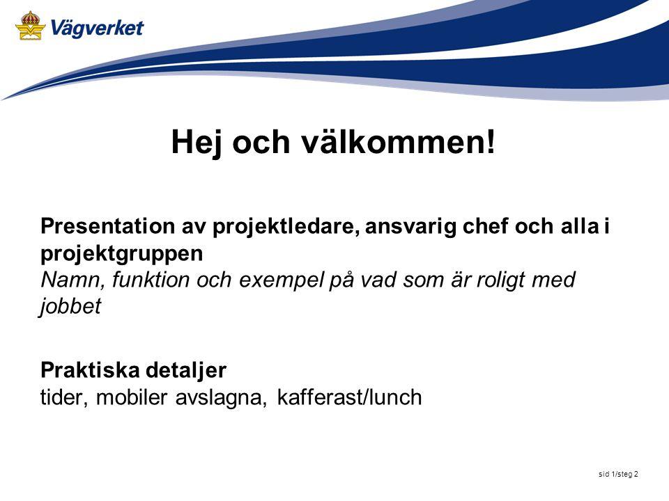 Hej och välkommen! Presentation av projektledare, ansvarig chef och alla i projektgruppen Namn, funktion och exempel på vad som är roligt med jobbet.